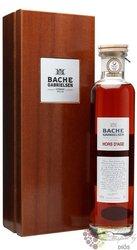 """Bache Gabrielsen """" Hors d´Age """" Grande Champagne Cognac 40% vol.    0.70 l"""
